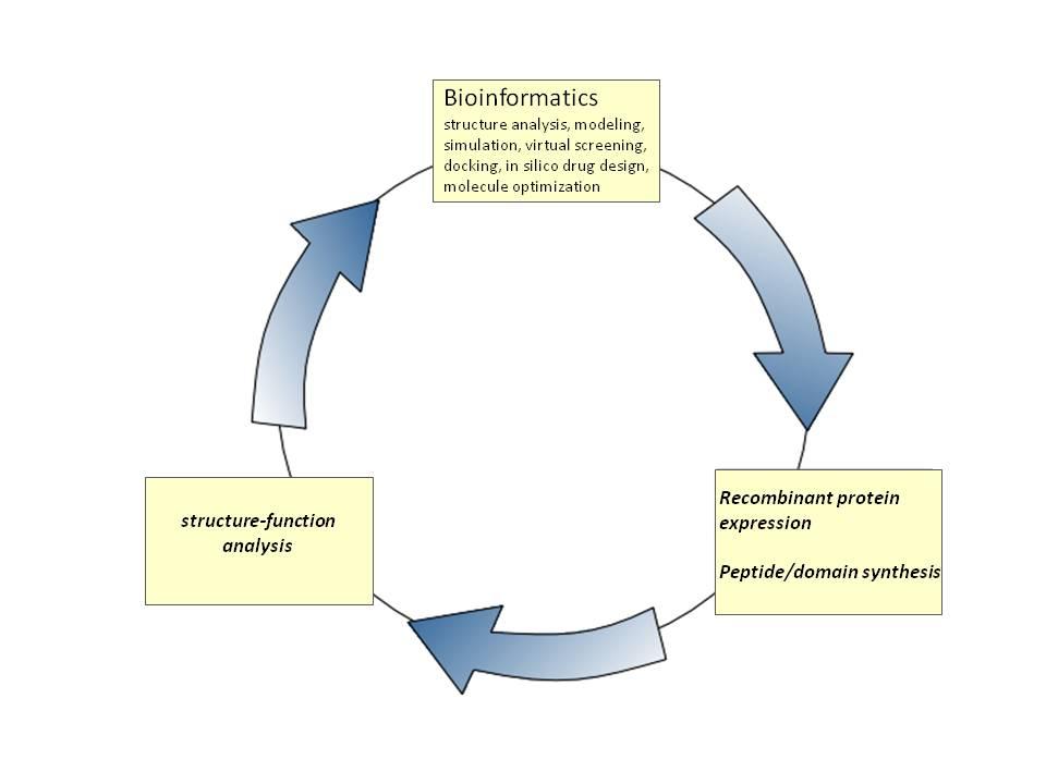 Presentatie_ERC_2014_3